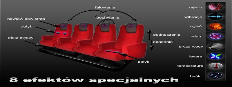 fotele xxx